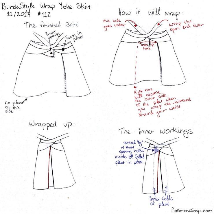 Burdastyle Wrap Skirt Diagram
